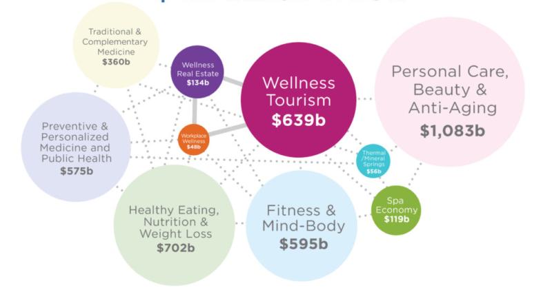 Medical Spa Marketing Services - Jessica Campos